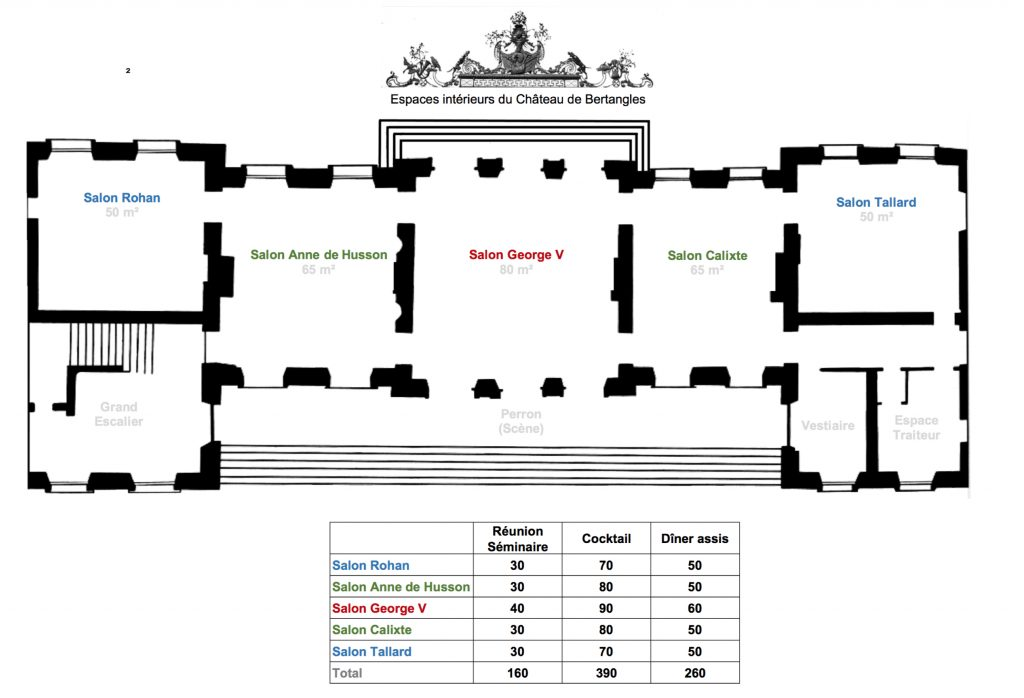 Interior layout of reception rooms